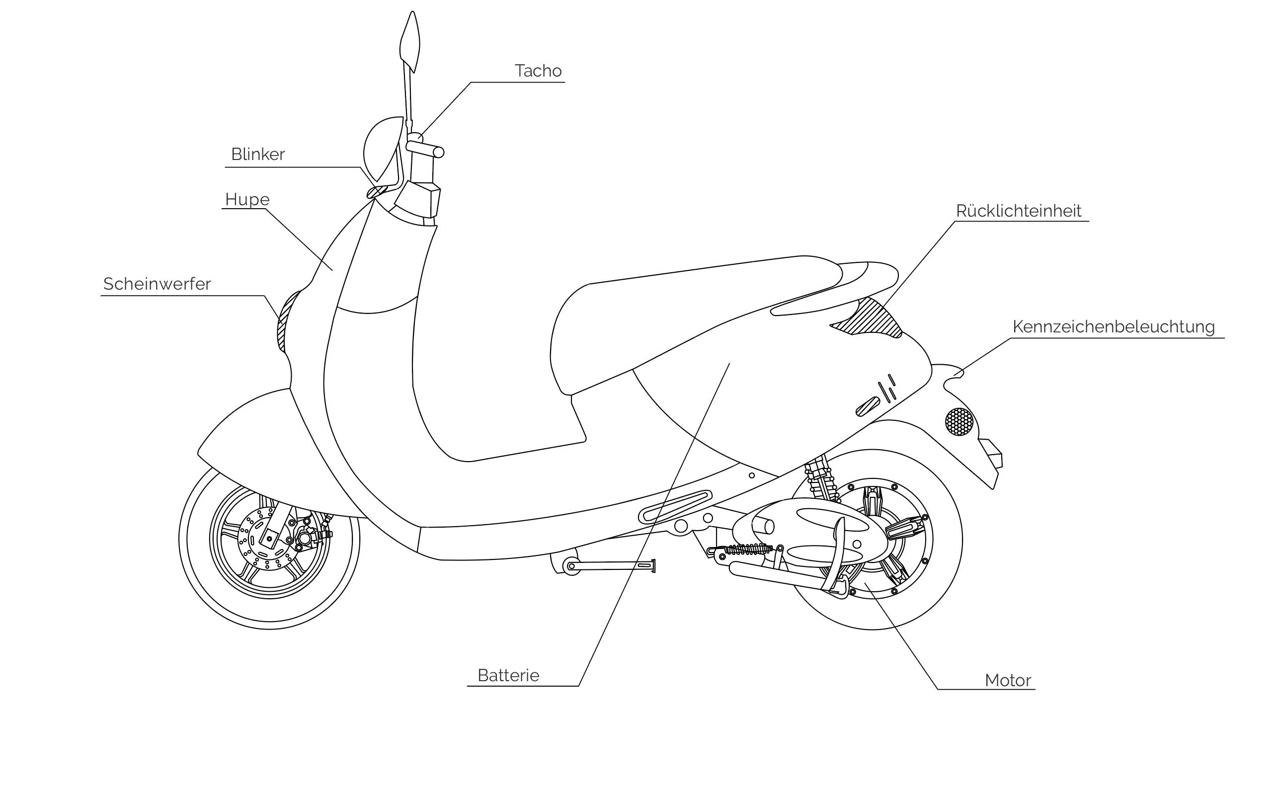 Der Nova Motors S3 Elektro-Motorroller