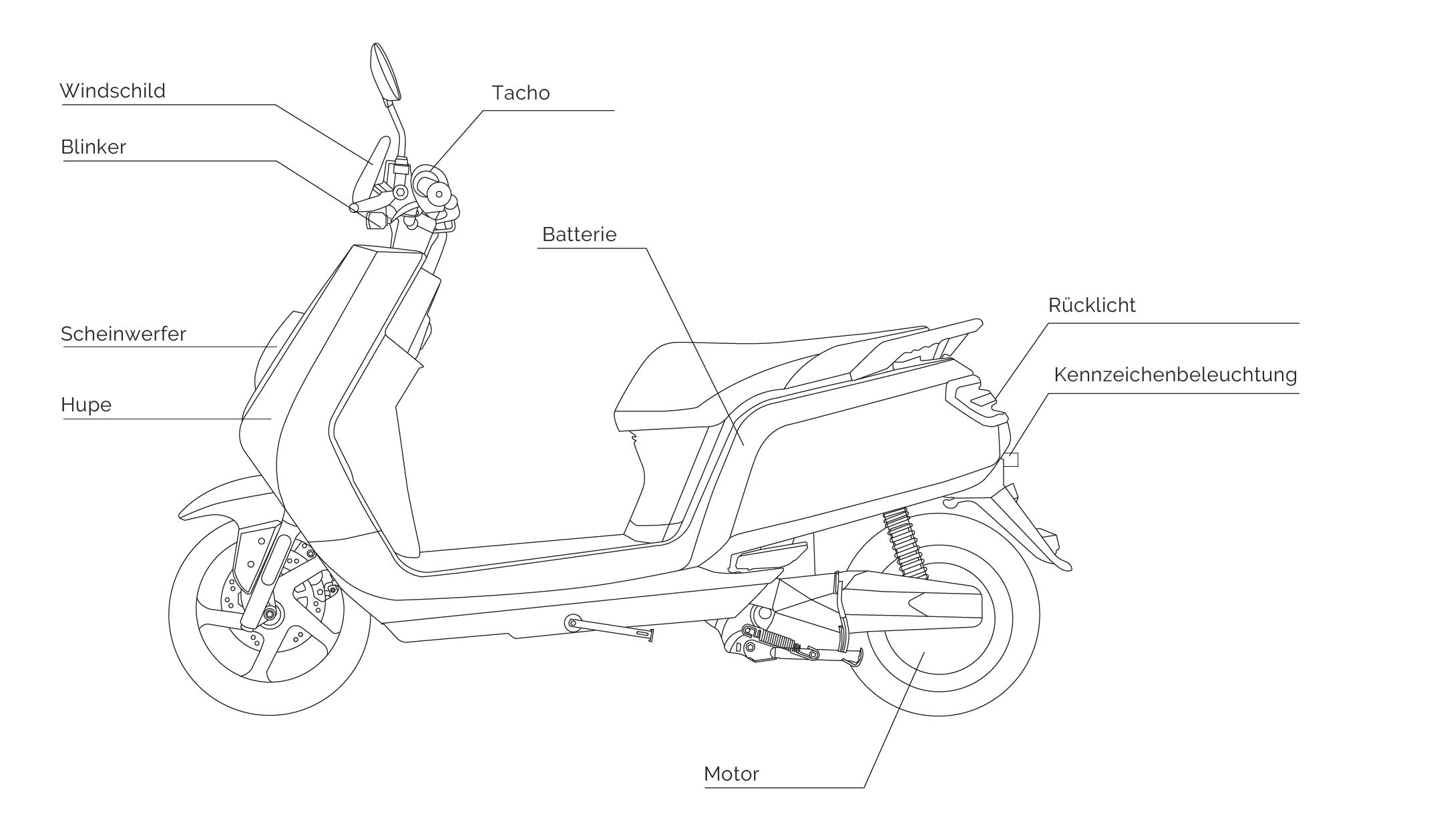 Der Nova Motors S5 Elektro-Motorroller