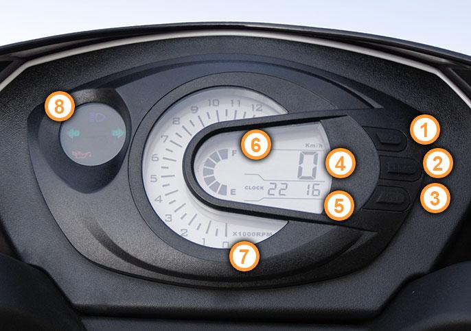 Digitaltacho des GT3 Motorrollers inkl. Seiner Funktionen.