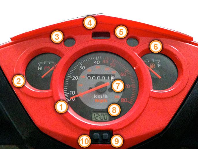Cockpit des GT eXtreme Motorroller von Nova Motors