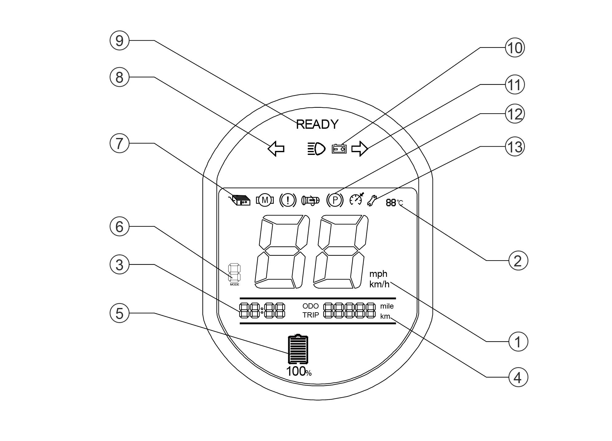 Tacho des Nova Motors S3 Elektro-Motorrollers