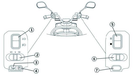 Armaturen des S4 Elektro-Motorrollers von Nova Motors