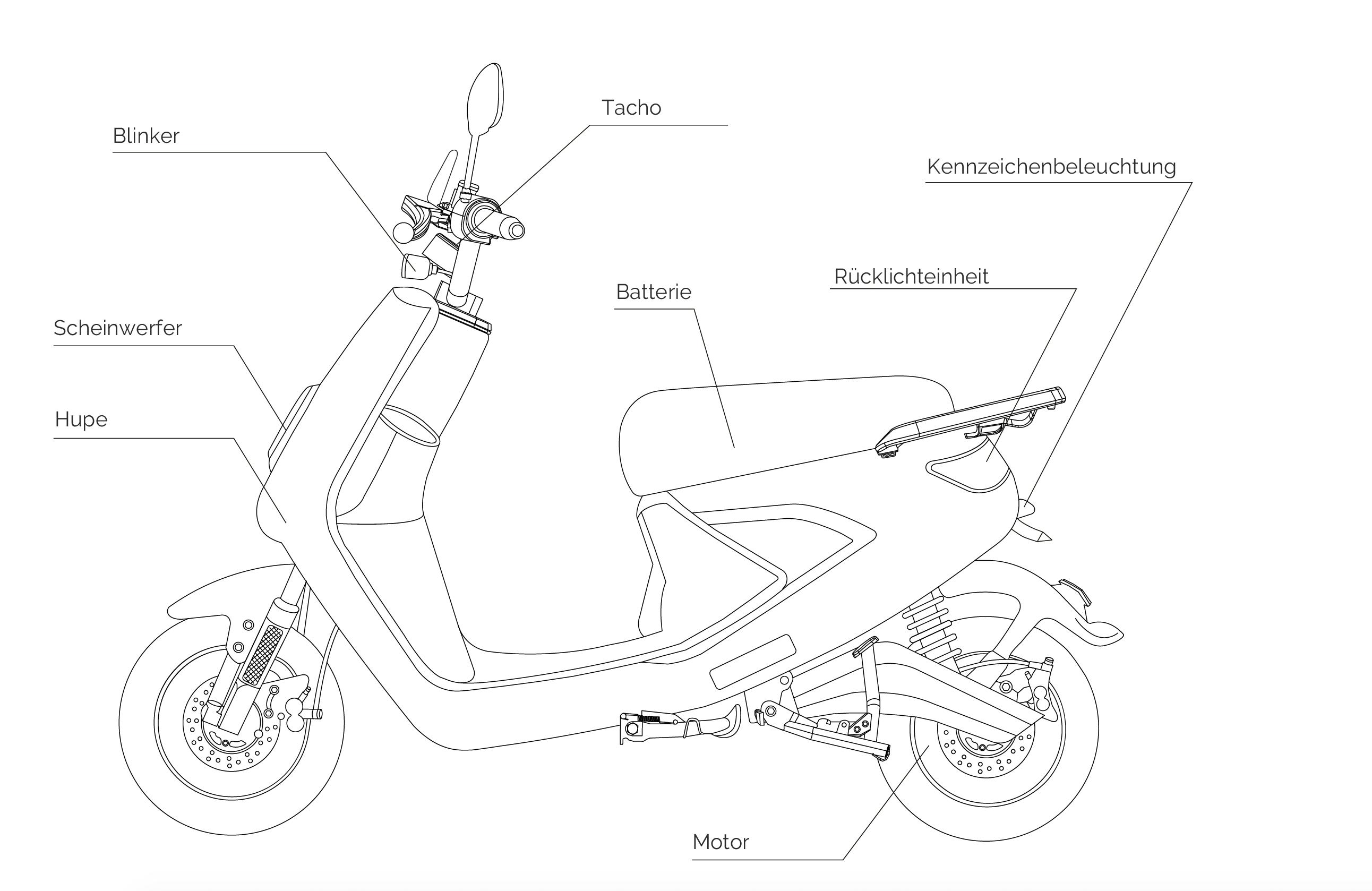 Der Nova Motors S4 Elektro-Motorroller