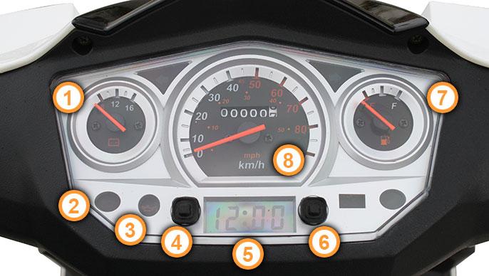 F35 Cockpit des F35 Motorrollers von Nova Motors